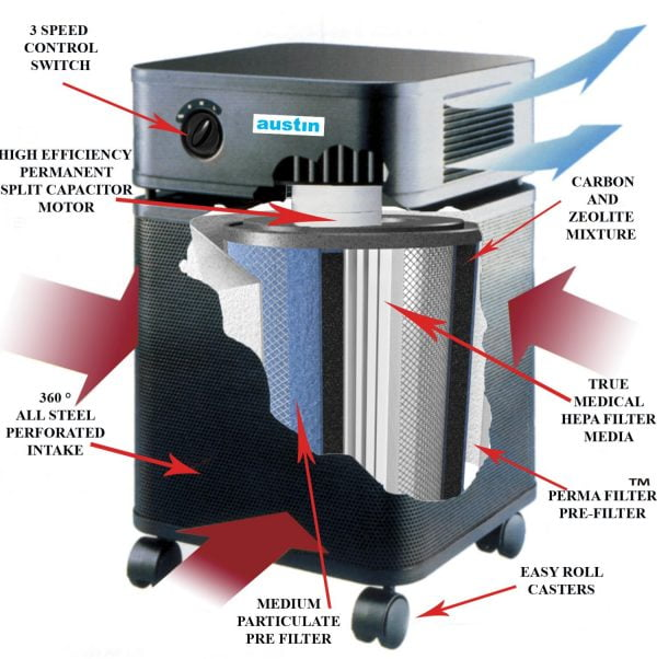 austin air purifier technical specifications